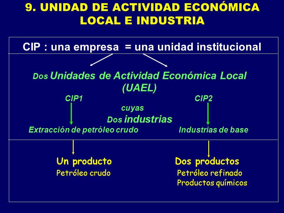 9. UNIDAD DE ACTIVIDAD ECONÓMICA LOCAL E INDUSTRIA CIP : una empresa = una unidad institucional Un producto Dos productos Petróleo crudo Petróleo refi