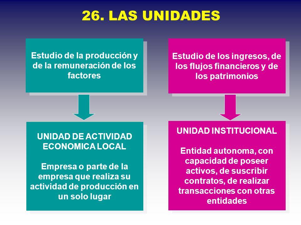 26. LAS UNIDADES Estudio de la producción y de la remuneración de los factores UNIDAD DE ACTIVIDAD ECONOMICA LOCAL Empresa o parte de la empresa que r