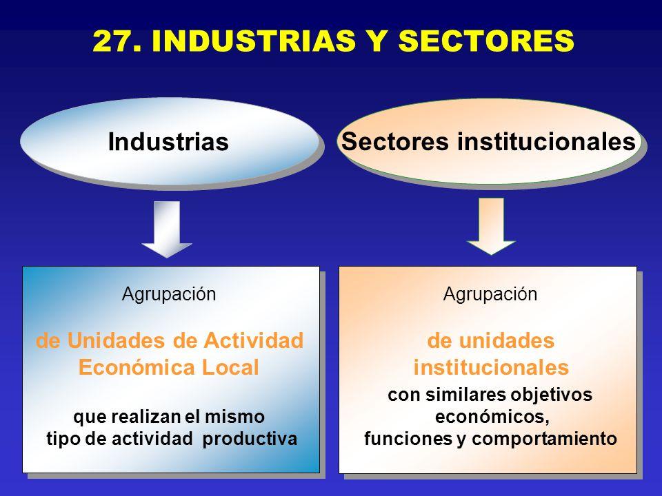 27. INDUSTRIAS Y SECTORES Industrias Agrupación de Unidades de Actividad Económica Local que realizan el mismo tipo de actividad productiva Sectores i