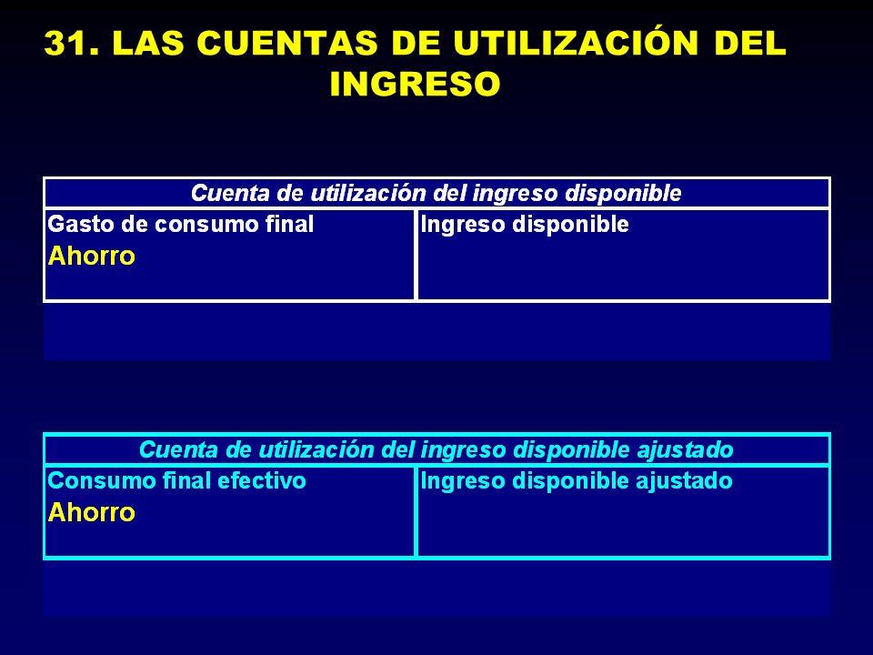 31. LAS CUENTAS DE UTILIZACIÓN DEL INGRESO
