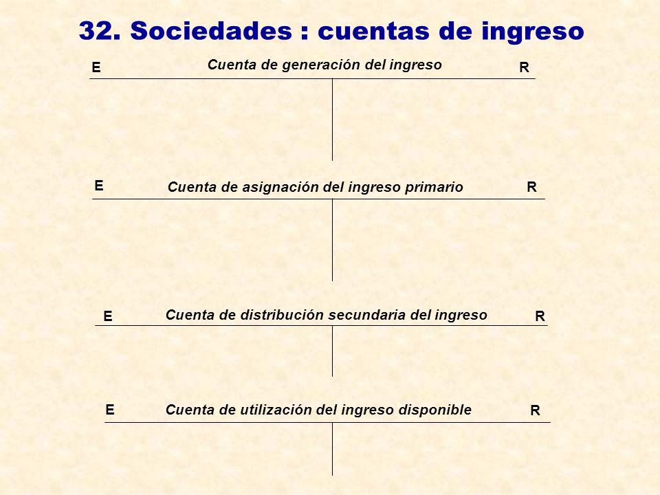 E Cuenta de distribución secundaria del ingreso E RCuenta de asignación del ingreso primario R Cuenta de generación del ingreso E R E R Cuenta de utilización del ingreso disponible 32.
