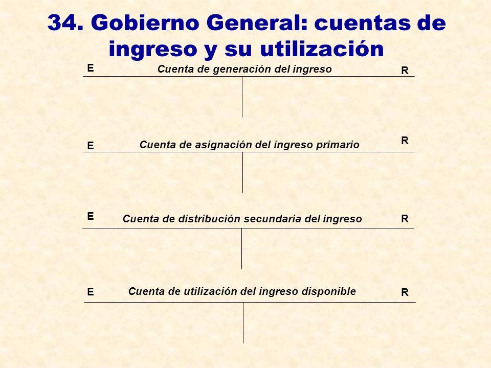 E R E E Cuenta de generación del ingreso Cuenta de asignación del ingreso primario Cuenta de distribución secundaria del ingreso Cuenta de utilización del ingreso disponible E R R R 34.