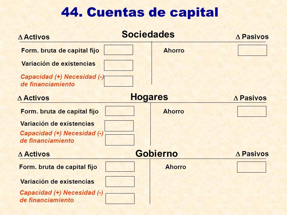 44. Cuentas de capital Hogares Gobierno Ahorro Form.