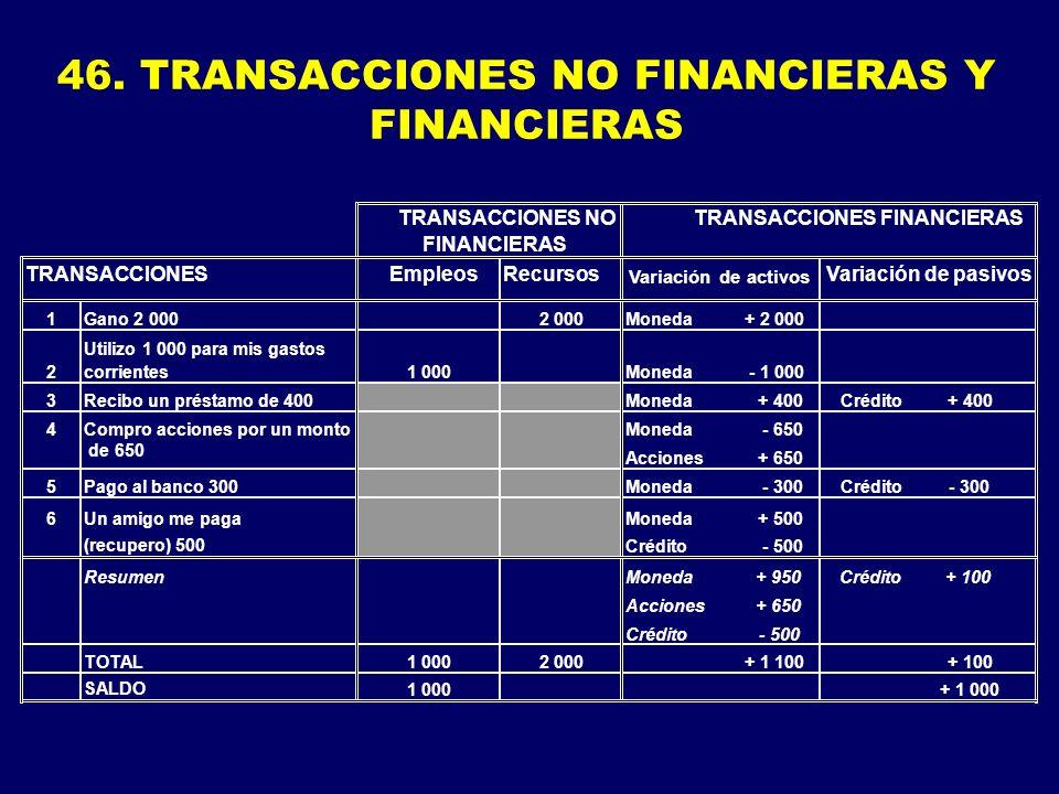 46. TRANSACCIONES NO FINANCIERAS Y FINANCIERAS