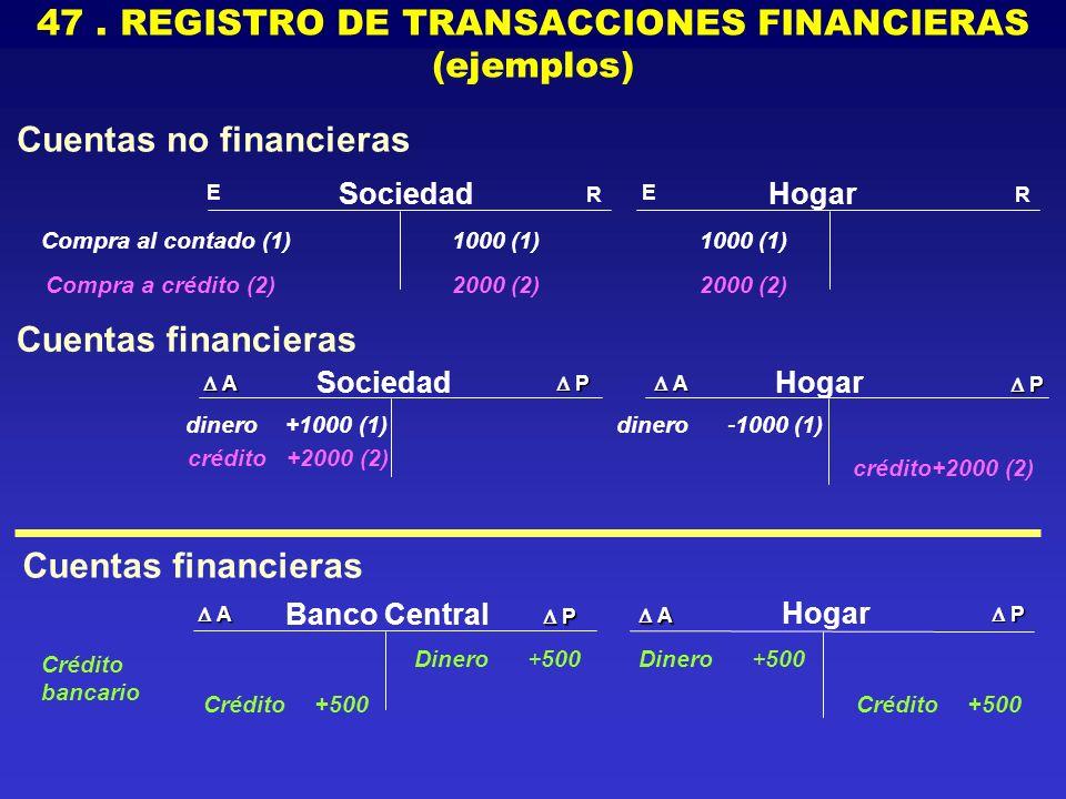 47. REGISTRO DE TRANSACCIONES FINANCIERAS (ejemplos) Sociedad Compra al contado (1) Compra a crédito (2) 1000 (1) 2000 (2) E R Cuentas no financieras