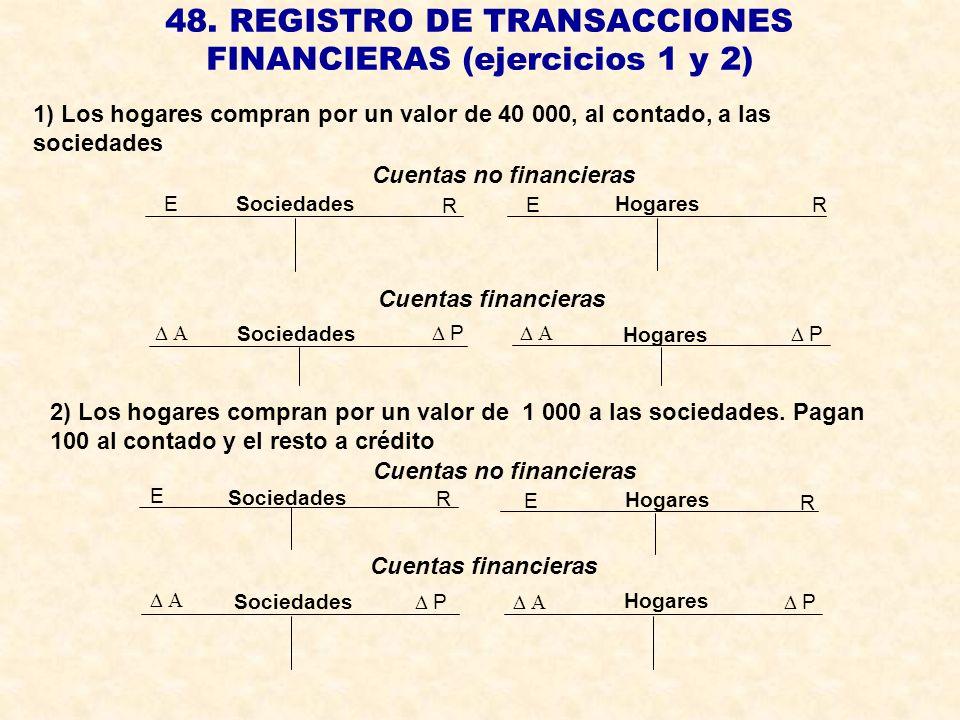 48. REGISTRO DE TRANSACCIONES FINANCIERAS (ejercicios 1 y 2) 1) Los hogares compran por un valor de 40 000, al contado, a las sociedades 2) Los hogare