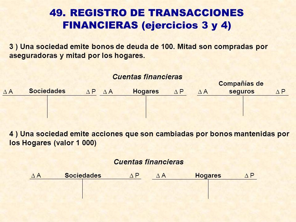49. REGISTRO DE TRANSACCIONES FINANCIERAS (ejercicios 3 y 4) Cuentas financieras 4 ) Una sociedad emite acciones que son cambiadas por bonos mantenida