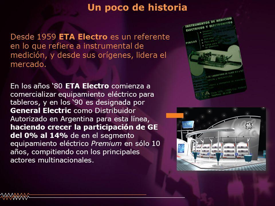 En el año 2000 ETA comienza a producir su marca propia,, complementando la oferta hacia nuevos segmentos del mercado no atendidos por GE…