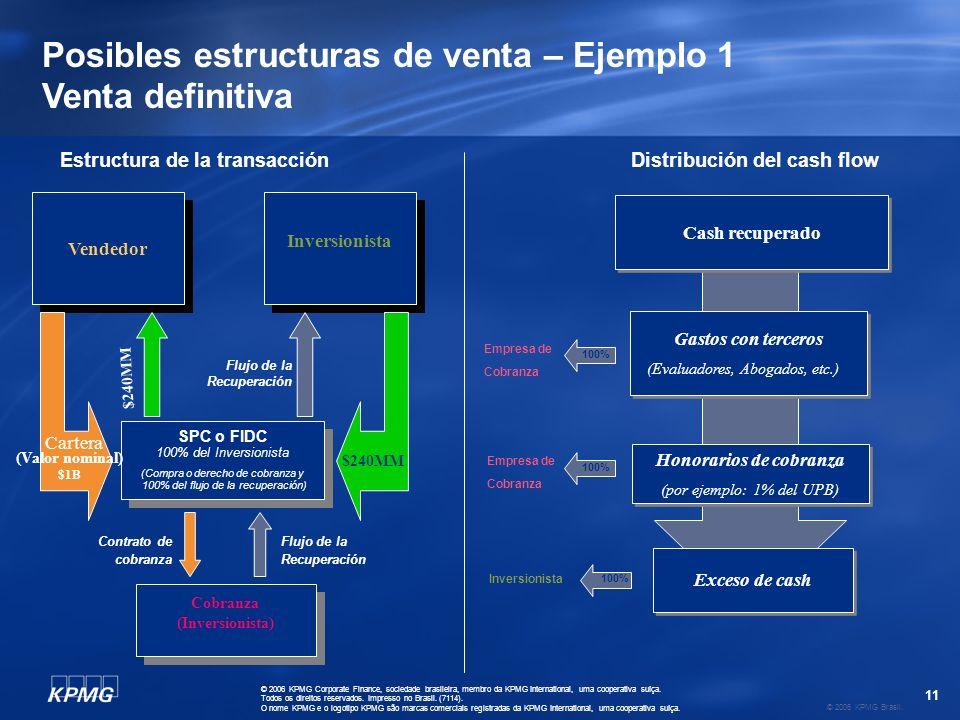 11 © 2006 KPMG Brasil. © 2006 KPMG Corporate Finance, sociedade brasileira, membro da KPMG International, uma cooperativa suíça. Todos os direitos res