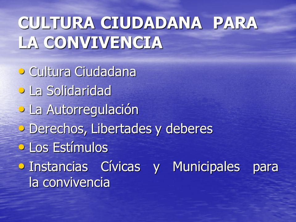 CULTURA CIUDADANA PARA LA CONVIVENCIA Cultura Ciudadana Cultura Ciudadana La Solidaridad La Solidaridad La Autorregulación La Autorregulación Derechos