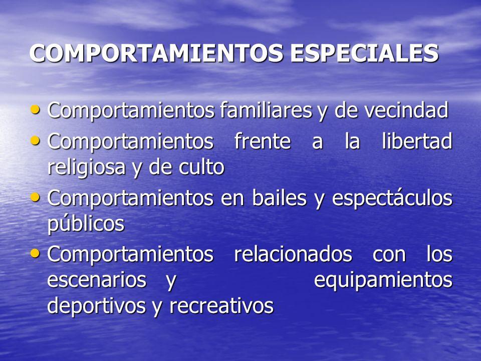 COMPORTAMIENTOS ESPECIALES Comportamientos familiares y de vecindad Comportamientos familiares y de vecindad Comportamientos frente a la libertad reli