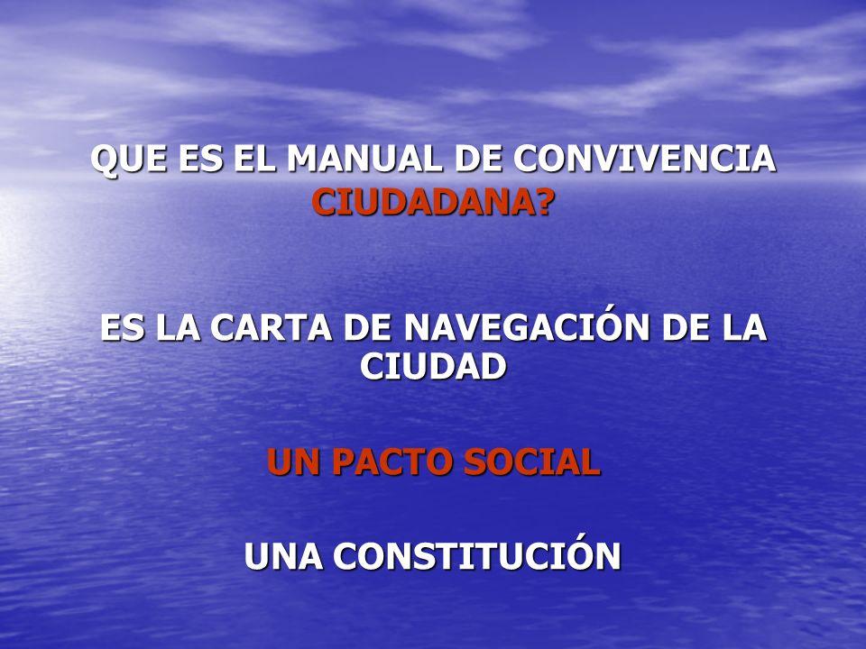 QUE ES EL MANUAL DE CONVIVENCIA CIUDADANA? ES LA CARTA DE NAVEGACIÓN DE LA CIUDAD UN PACTO SOCIAL UNA CONSTITUCIÓN
