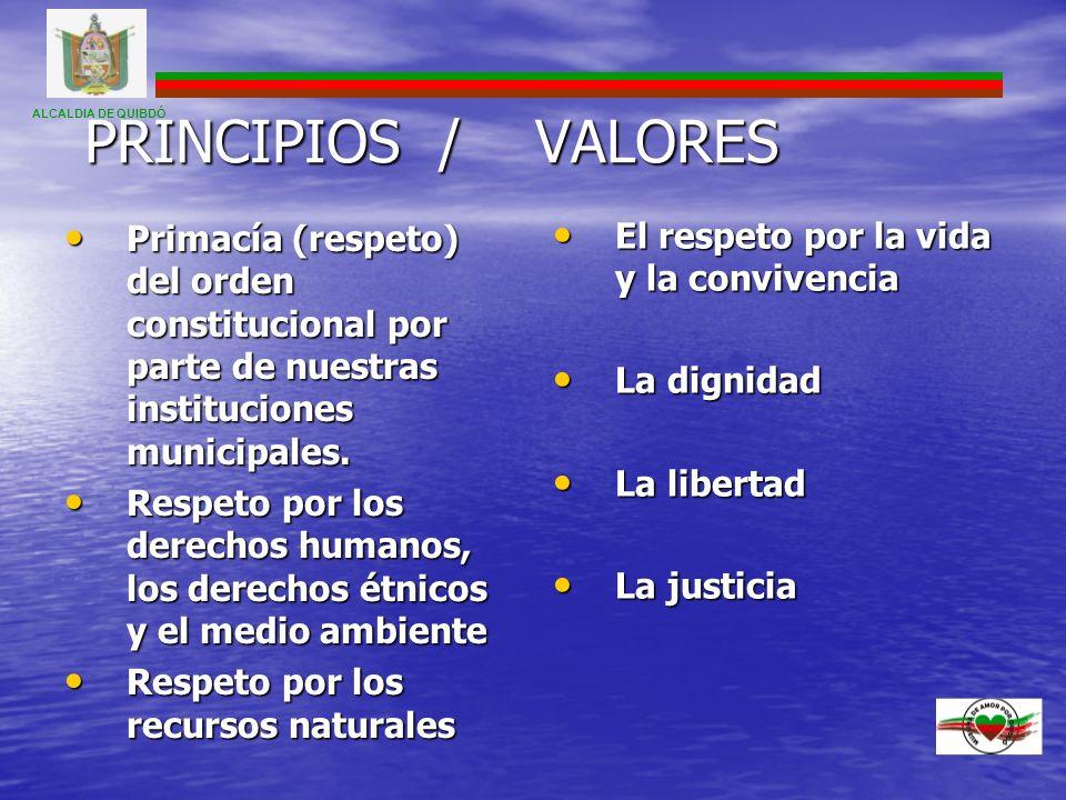 PRINCIPIOS / VALORES PRINCIPIOS / VALORES Primacía (respeto) del orden constitucional por parte de nuestras instituciones municipales. Primacía (respe