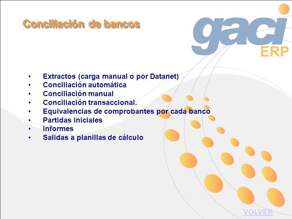 Extractos (carga manual o por Datanet) Conciliación automática Conciliación manual Conciliación transaccional. Equivalencias de comprobantes por cada