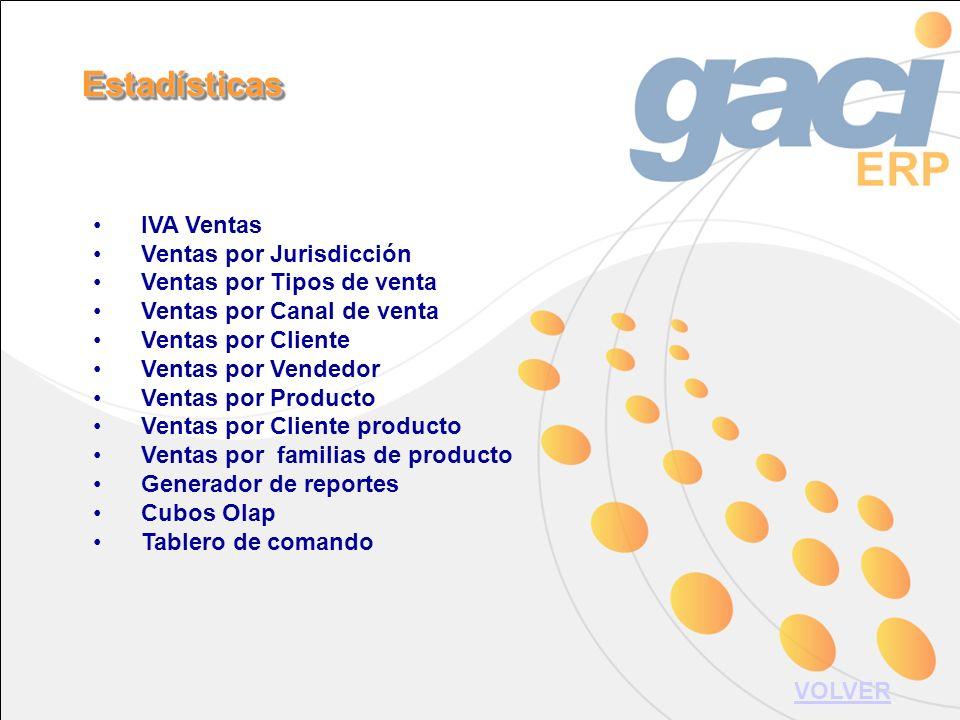 IVA Ventas Ventas por Jurisdicción Ventas por Tipos de venta Ventas por Canal de venta Ventas por Cliente Ventas por Vendedor Ventas por Producto Vent