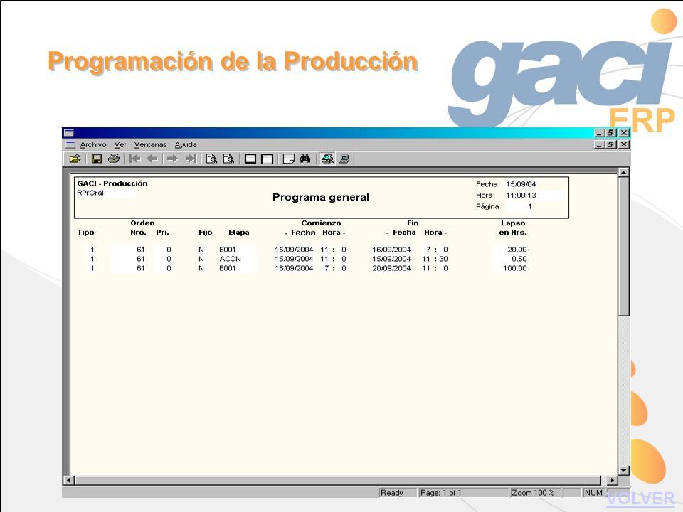 Programación de la Producción VOLVER