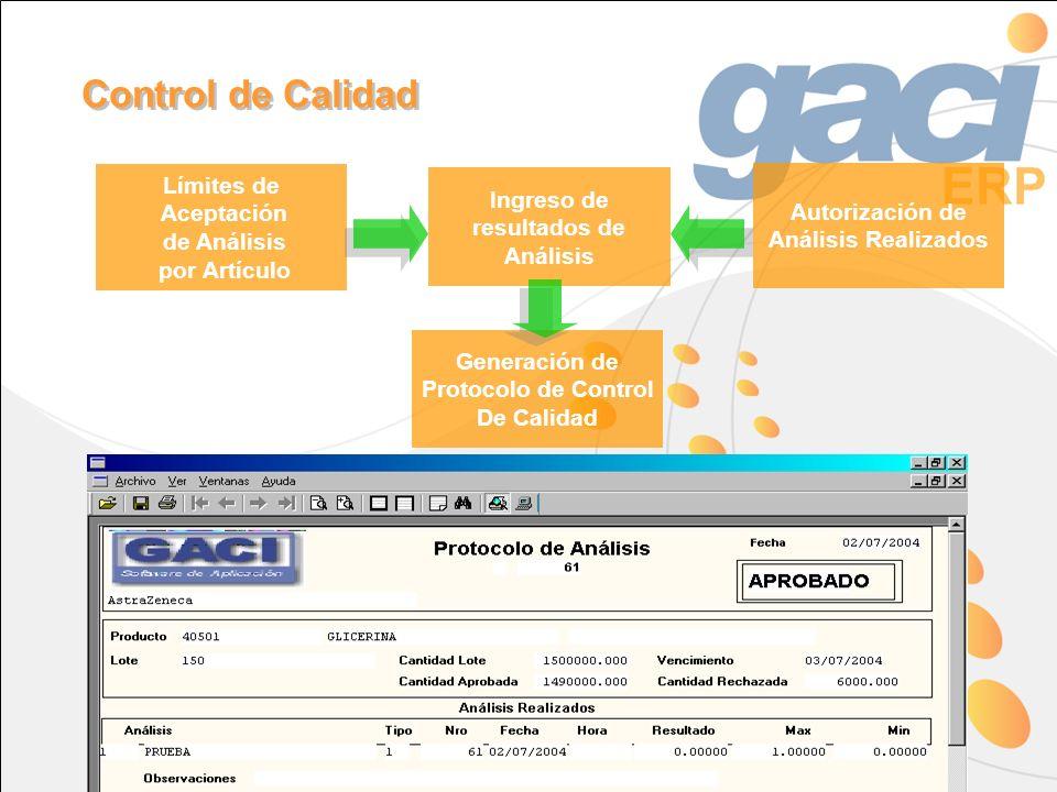 Límites de Aceptación de Análisis por Artículo Ingreso de resultados de Análisis Autorización de Análisis Realizados Generación de Protocolo de Contro