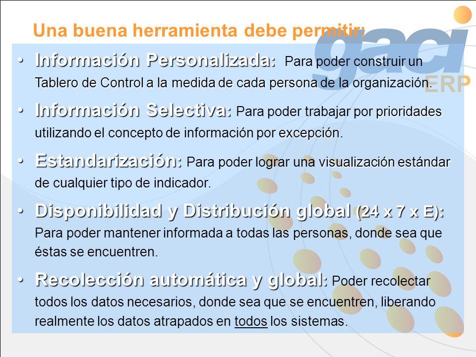 Una buena herramienta debe permitir: InformaciónInformación Personalizada : Personalizada : Para poder construir un Tablero de Control a la medida de cada persona persona de la organización.