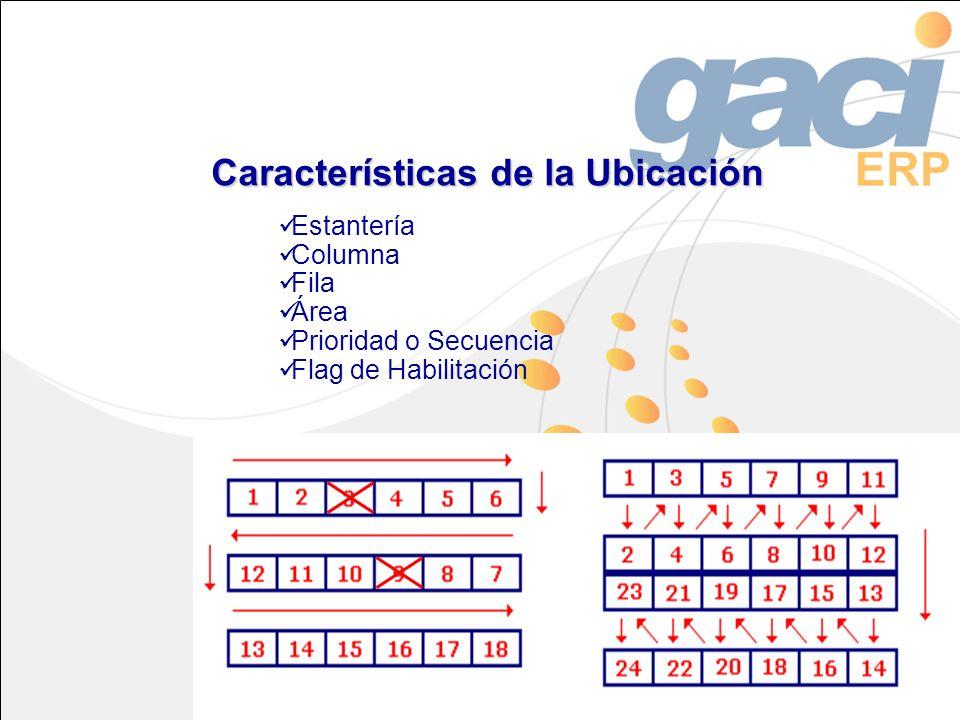 Características de la Ubicación Estantería Columna Fila Área Prioridad o Secuencia Flag de Habilitación
