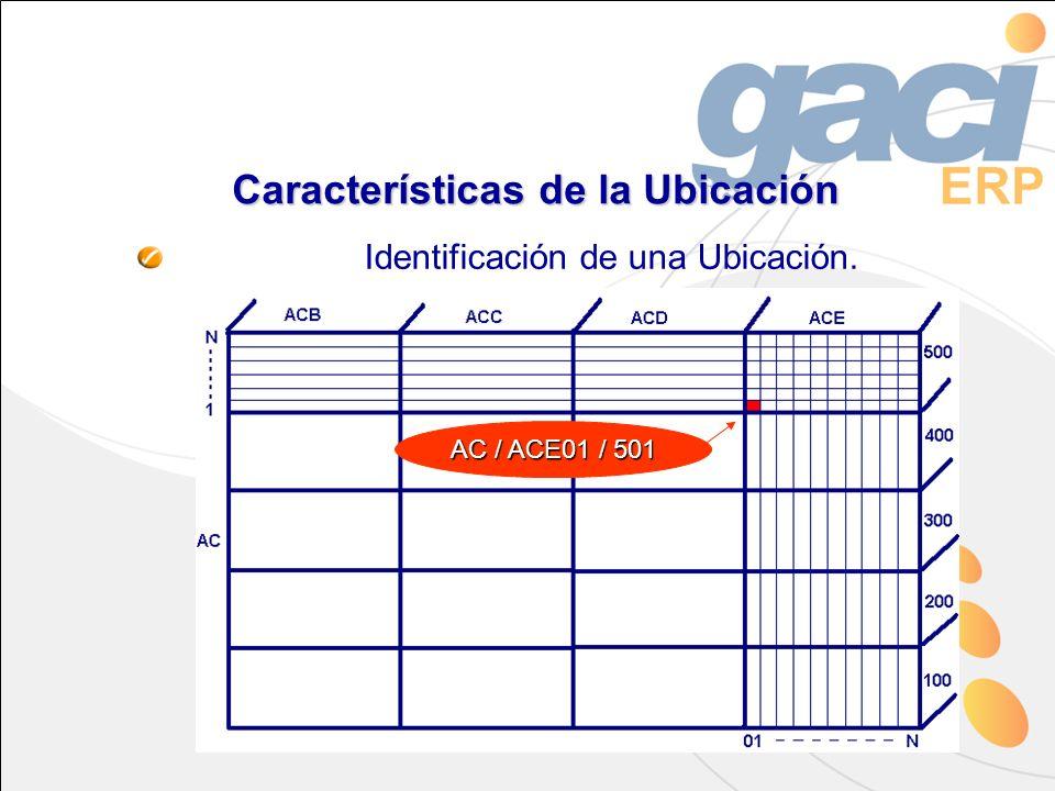 Identificación de una Ubicación. AC / ACE01 / 501 Características de la Ubicación