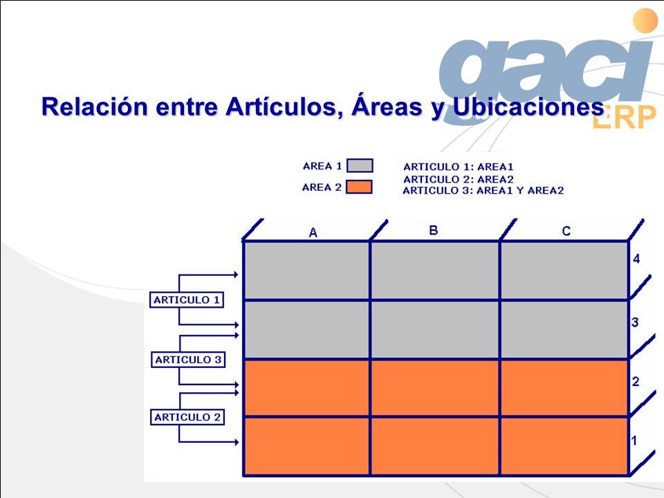 Relación entre Artículos, Áreas y Ubicaciones