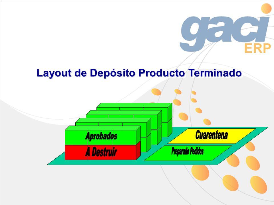 Layout de Depósito Producto Terminado
