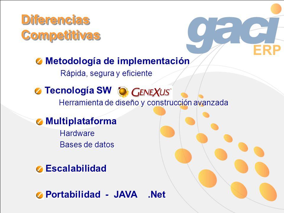 Multiplataforma Hardware Bases de datos Multiplataforma Hardware Bases de datos Metodología de implementación Rápida, segura y eficiente Metodología d