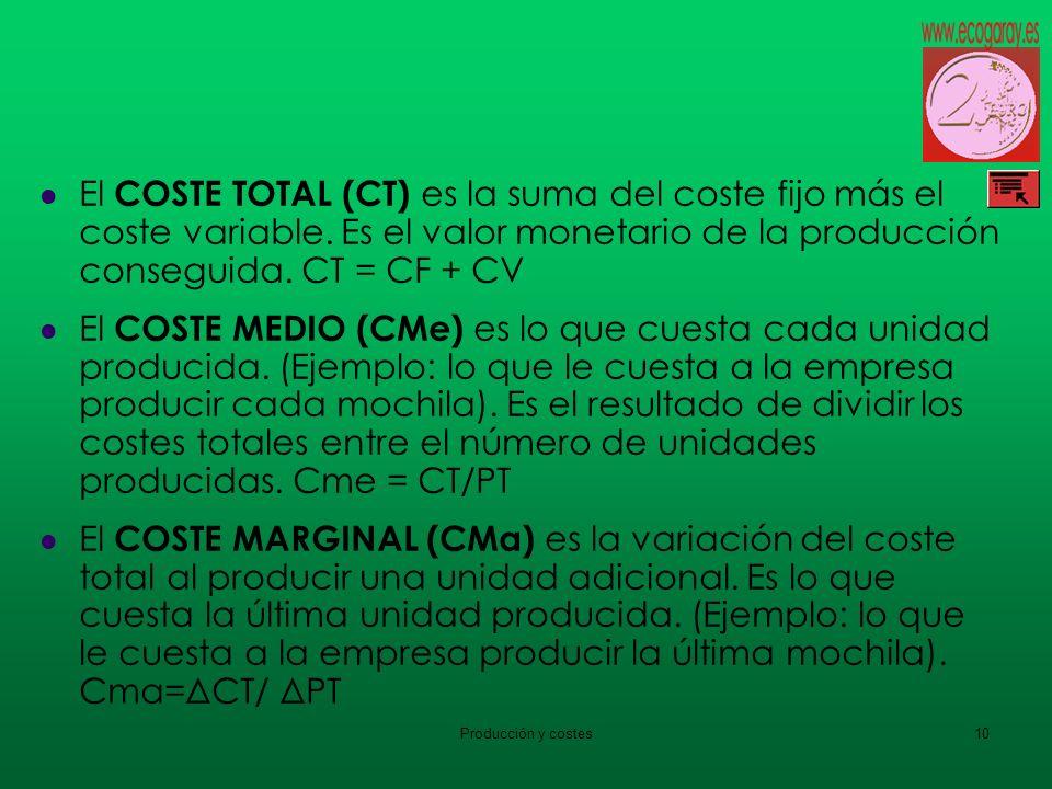 Producción y costes10 El COSTE TOTAL (CT) es la suma del coste fijo más el coste variable. Es el valor monetario de la producción conseguida. CT = CF