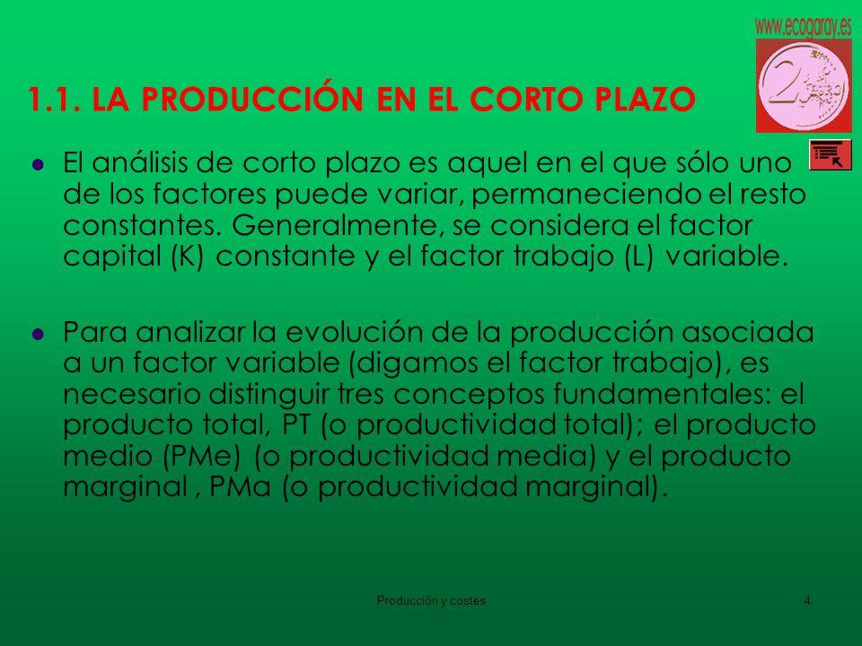 Producción y costes4 1.1. LA PRODUCCIÓN EN EL CORTO PLAZO El análisis de corto plazo es aquel en el que sólo uno de los factores puede variar, permane