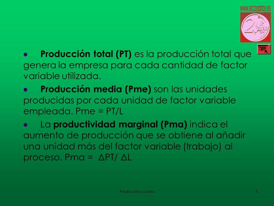 Producción y costes5 Producción total (PT) es la producción total que genera la empresa para cada cantidad de factor variable utilizada. Producción me