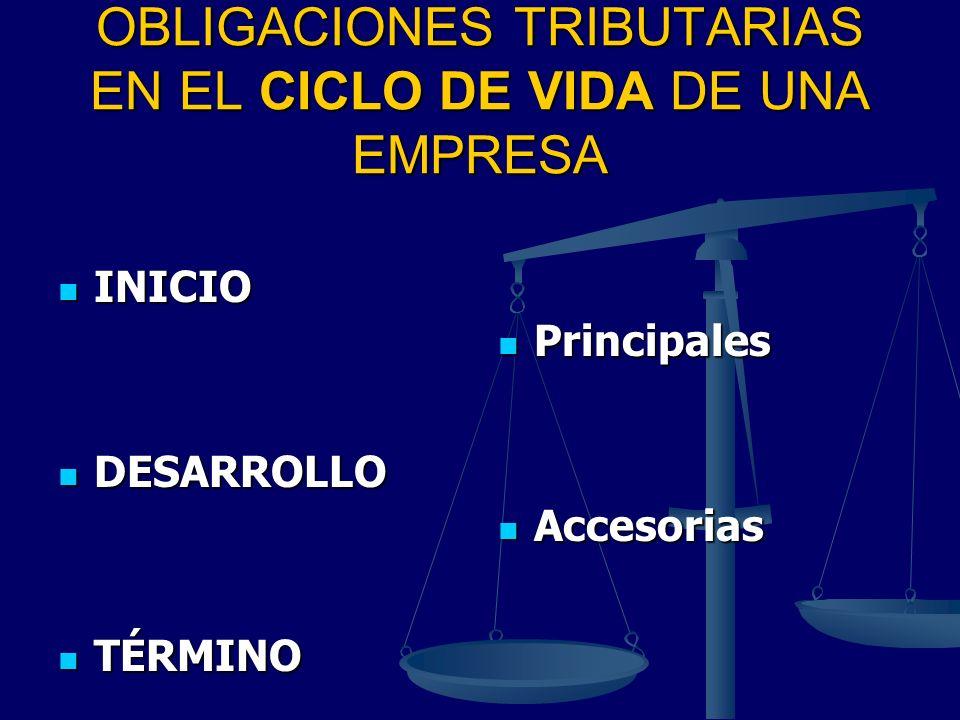 IMPUESTO AL VALOR AGREGADO Determinación del impuesto Régimen general.