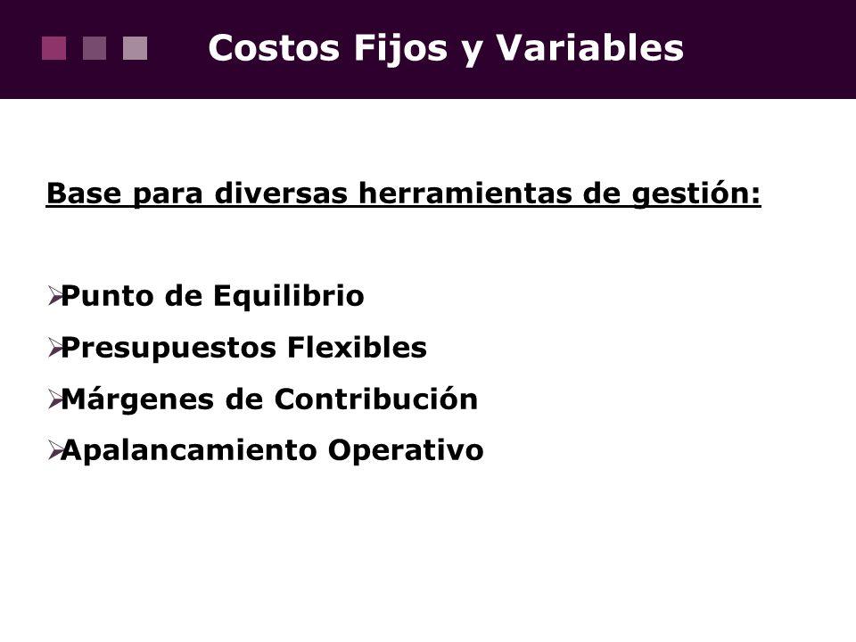 Costos Fijos y Variables Base para diversas herramientas de gestión: Punto de Equilibrio Presupuestos Flexibles Márgenes de Contribución Apalancamient