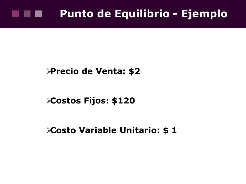 Punto de Equilibrio - Ejemplo Precio de Venta: $2 Costos Fijos: $120 Costo Variable Unitario: $ 1