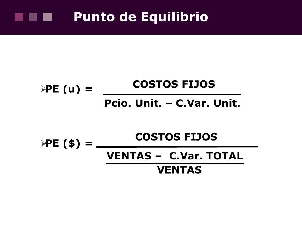 Punto de Equilibrio PE (u) = PE ($) = COSTOS FIJOS Pcio. Unit. – C.Var. Unit. COSTOS FIJOS VENTAS – C.Var. TOTAL VENTAS