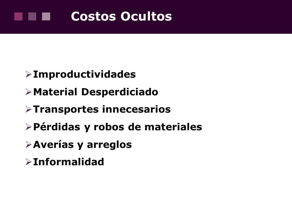 Costos Ocultos Improductividades Material Desperdiciado Transportes innecesarios Pérdidas y robos de materiales Averías y arreglos Informalidad