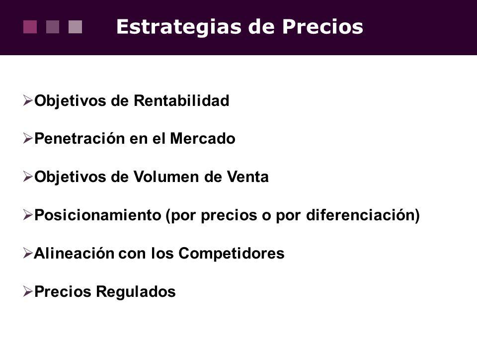 Estrategias de Precios Objetivos de Rentabilidad Penetración en el Mercado Objetivos de Volumen de Venta Posicionamiento (por precios o por diferencia