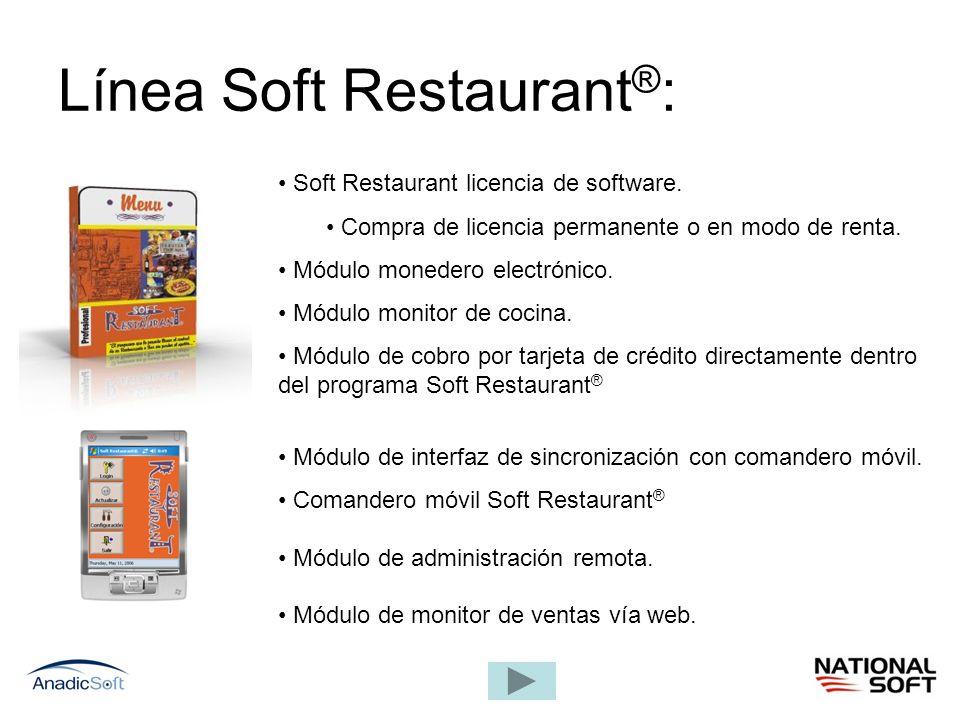Línea Soft Restaurant ® : Soft Restaurant licencia de software. Compra de licencia permanente o en modo de renta. Módulo monedero electrónico. Módulo