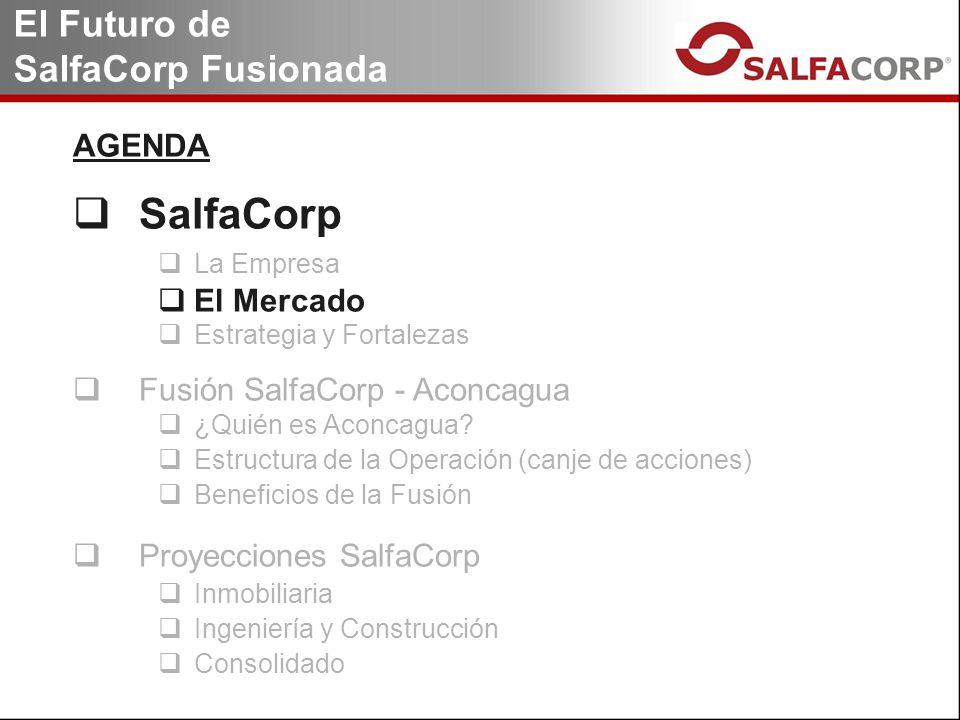 AGENDA SalfaCorp La Empresa El Mercado Estrategia y Fortalezas Fusión SalfaCorp - Aconcagua ¿Quién es Aconcagua.