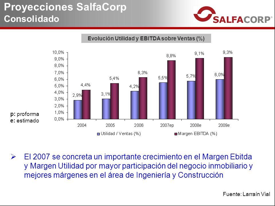 Proyecciones SalfaCorp Consolidado p: proforma e: estimado El 2007 se concreta un importante crecimiento en el Margen Ebitda y Margen Utilidad por may