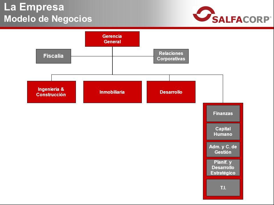 La Empresa Modelo de Negocios Gerencia General DesarrolloInmobiliaria Ingeniería & Construcción Fiscalia Relaciones Corporativas Capital Humano Adm. y