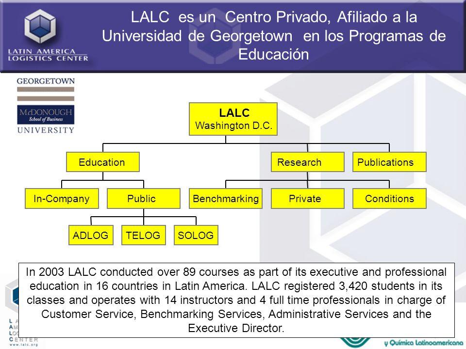 2 LALC es un Centro Privado, Afiliado a la Universidad de Georgetown en los Programas de Educación In 2003 LALC conducted over 89 courses as part of its executive and professional education in 16 countries in Latin America.