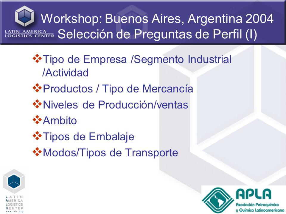 4 Workshop: Buenos Aires, Argentina 2004 Selección de Preguntas de Perfil (I) Tipo de Empresa /Segmento Industrial /Actividad Productos / Tipo de Merc