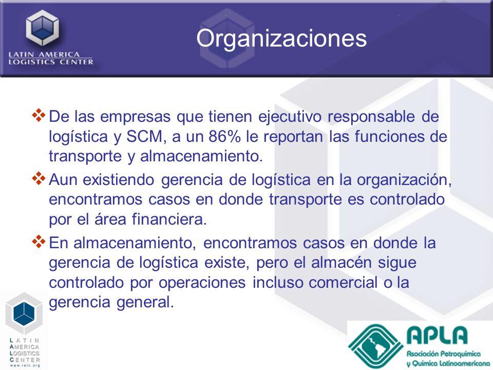 43 Organizaciones De las empresas que tienen ejecutivo responsable de logística y SCM, a un 86% le reportan las funciones de transporte y almacenamien