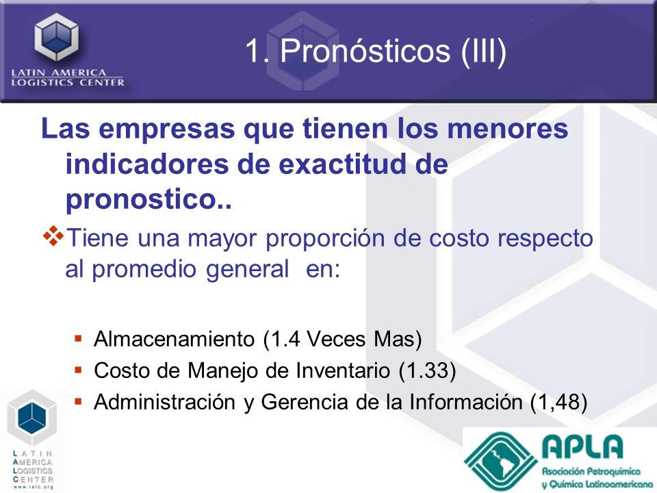 47 1. Pronósticos (III) Las empresas que tienen los menores indicadores de exactitud de pronostico.. Tiene una mayor proporción de costo respecto al p