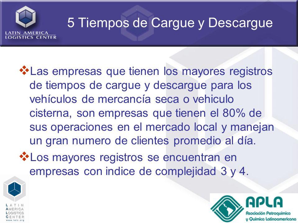 57 5 Tiempos de Cargue y Descargue Las empresas que tienen los mayores registros de tiempos de cargue y descargue para los vehículos de mercancía seca