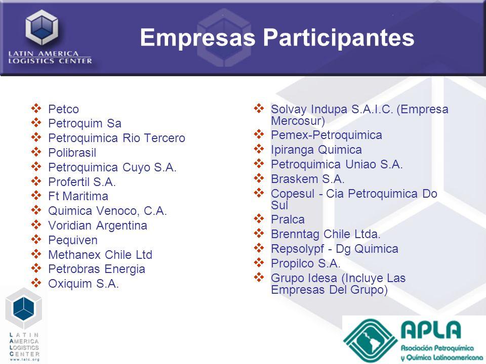 67 Empresas Participantes Petco Petroquim Sa Petroquimica Rio Tercero Polibrasil Petroquimica Cuyo S.A. Profertil S.A. Ft Maritima Quimica Venoco, C.A