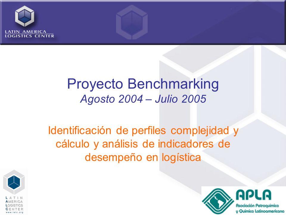 La Organización de Logística en la Industria Química y Petroquímica de América Latina Base = Empresas Participantes (26)