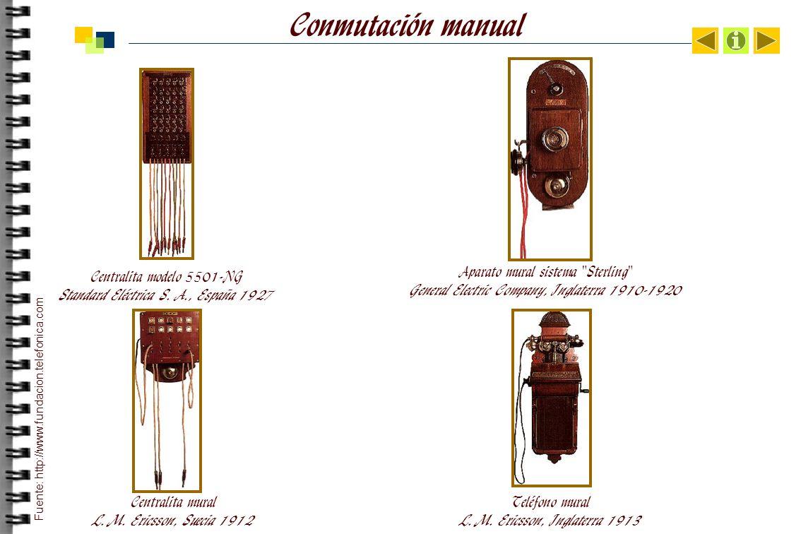 Conmutación manual Centralita modelo 5501-NG Standard Eléctrica S.