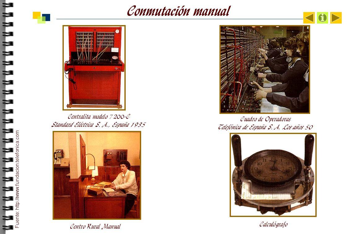 Conmutación manual Cuadro de Operadoras Telefónica de España S.