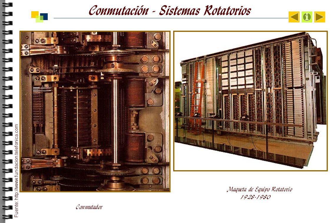 Conmutación - Sistemas Rotatorios Conmutador Maqueta de Equipo Rotatorio 1928-1980 Fuente: http://www.fundacion.telefonica.com